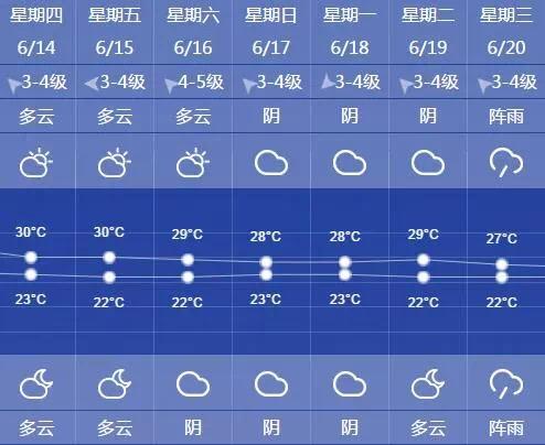 2018申城梅雨季节即将临近 好天气只有三四天了