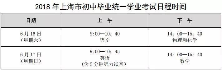 2018上海中考嘉定区交通管制路段一览