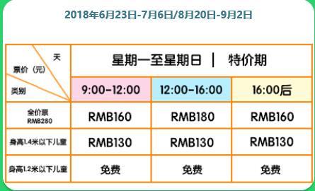 2018上海热带风暴游玩攻略(开园时间+门票)