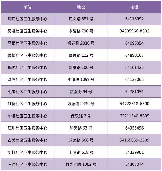 上海虹桥社区卫生服务中心吴中路服务中心6月30日起将停诊