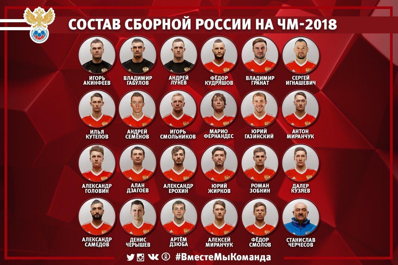 2018世界杯俄罗斯队阵容公布 世界杯俄罗斯队23人大名单一览