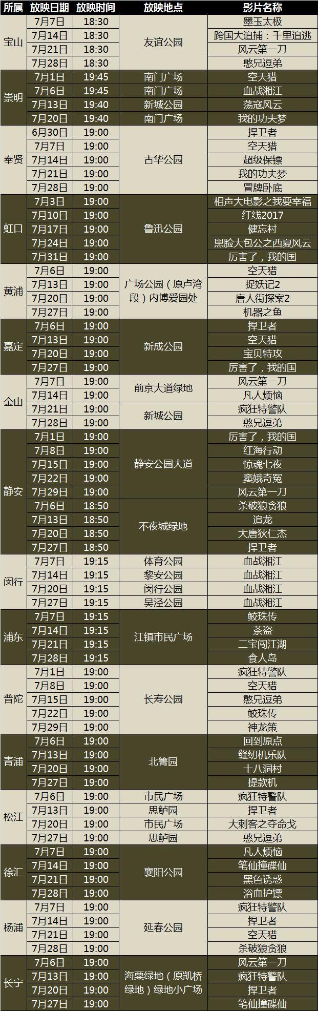 2018上海公园露天电影排片表 | 7月排期