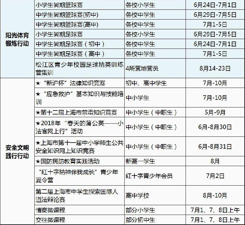 2018上海松江暑假活动大全 | 150多项
