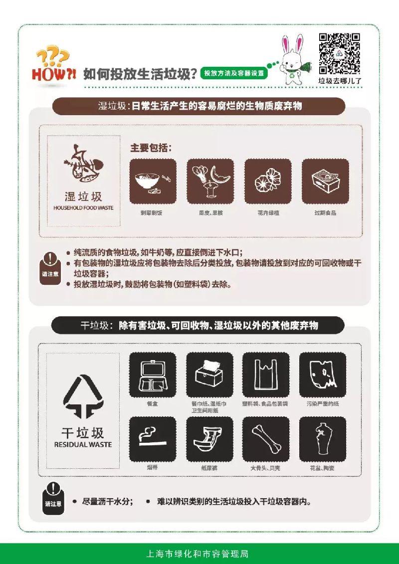 沪上生活垃圾分类指引 手把手教你如何分类生活垃圾