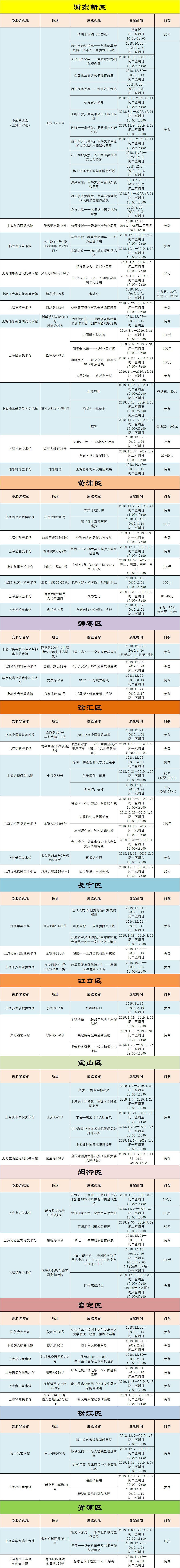 2019年1月上海各大美术馆观展指南
