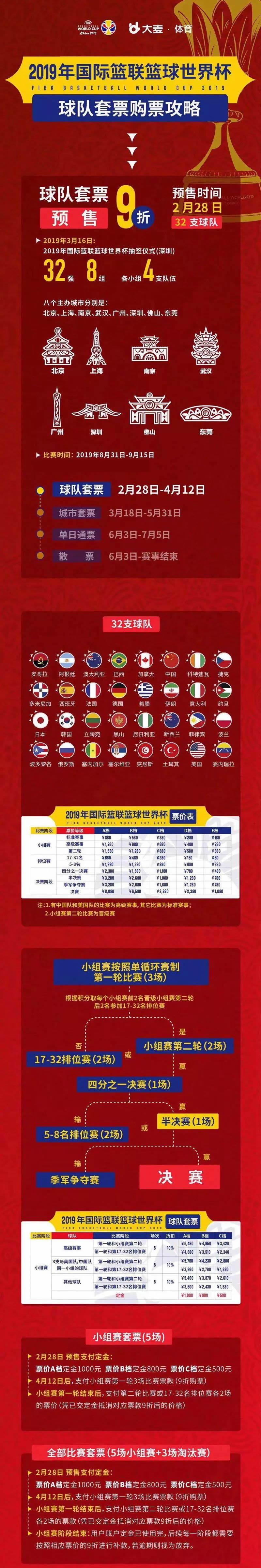 2019篮球全国杯门票何时开售及售票功夫
