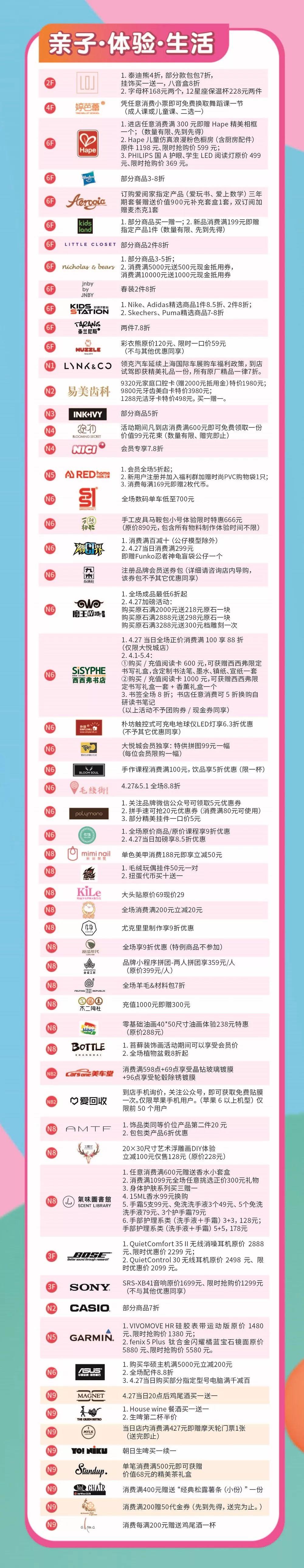 上海静安大悦城2019嗨新节及五一优惠折扣