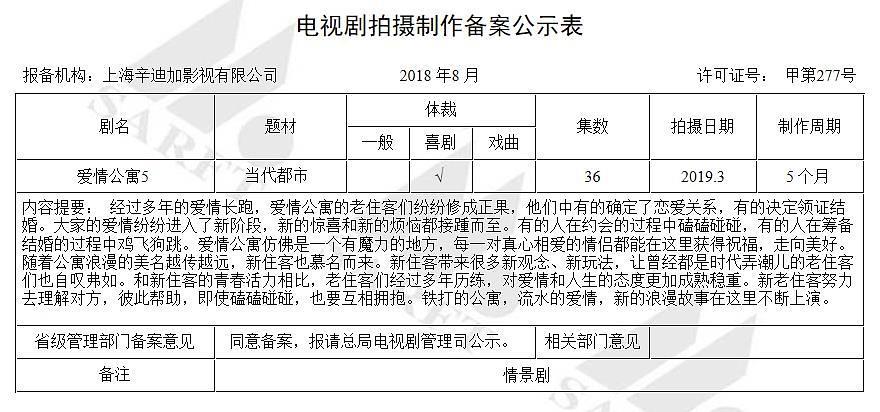 《爱情公寓5》将开拍 陈赫娄艺潇等原班人马回归