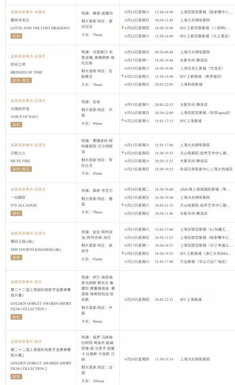 2019第22届上海国际电影节排片表  附购票入口