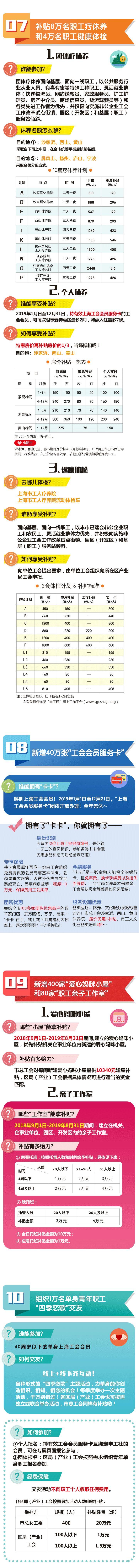 2019上海工会服务职工10项实事项目启动|附详情
