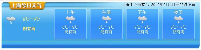 1月11日上海天气预报