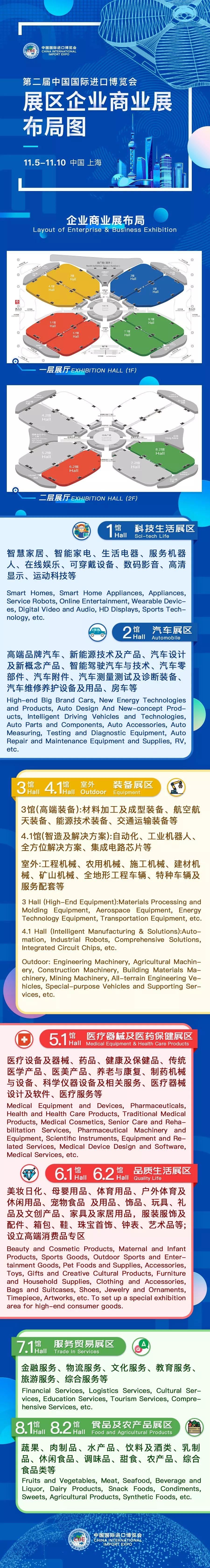2019中国上海进博会举办时间 地点 门票预定