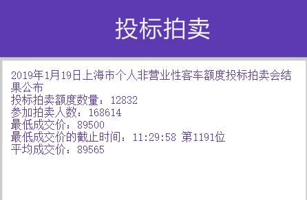 2019年1月沪牌拍卖结果公布