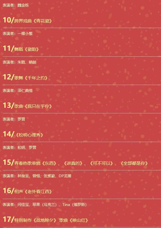 官宣 | 2019江西卫视春晚节目单公布