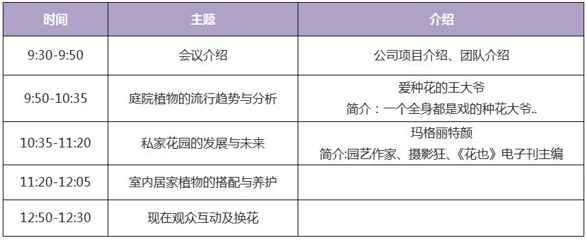 2019中国国际花卉园艺展时间+地点+门票预约