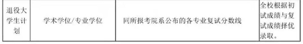 2019上海交大考研复试基本分数线公布|附各专业分数线