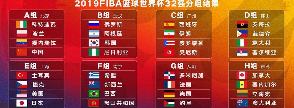 2019男篮世界杯小组赛各队比赛城市汇总
