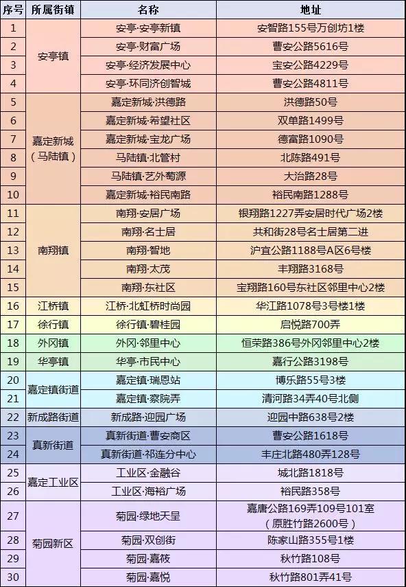 """上海嘉定30家全天开放高颜值图书馆""""我嘉书房""""盘点"""