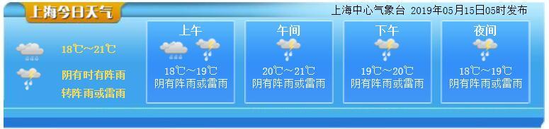 5月15日上海天气预报