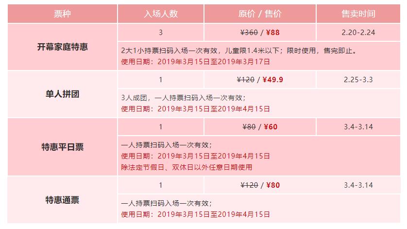 2019毕加索战争与情感上海展时间+门票+交通