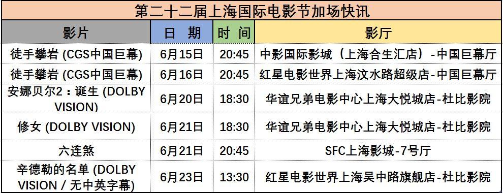 2019上海电影节加场信息一览 | 更新中