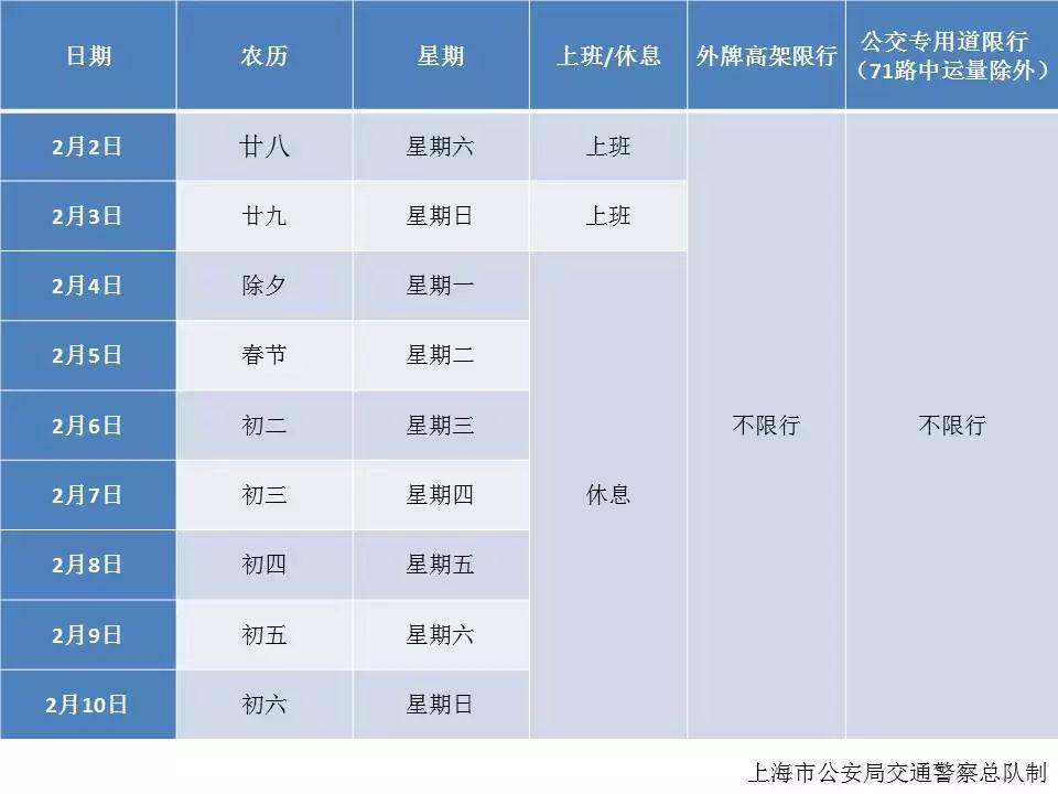 2019春节上海限行吗? 外牌高架公交车道不限行