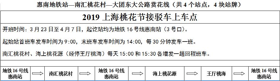 2019上海桃花节开幕 地铁16号线赏花指南一览