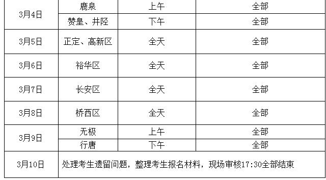石家庄医师资格考试开始报名