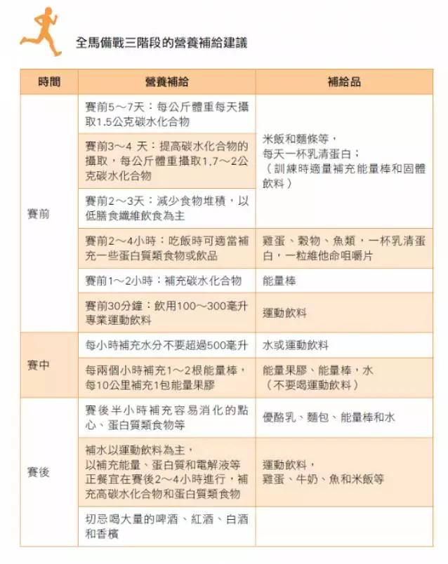 2017石家庄正定国际马拉松参赛攻略