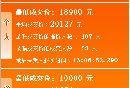 2017年4月广州车牌竞价