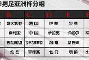 2019足球亚洲杯赛程表