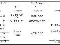 2017无锡中小学教师资格考试报名(时间