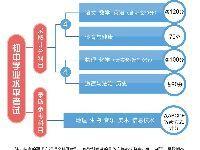 2021年广州中考改革政策一览(实施对象