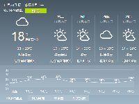 2018-06-19广州天气预报:白天多云