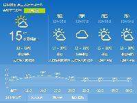 2018-06-19广州天气预报:多云 13℃