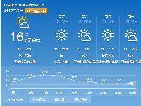 2018-06-19广州天气预报:晴到多云