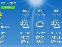 2018-06-19广州天气预报:晴间多云