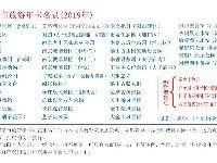南京2019旅游年卡46家免费景点(交通+电