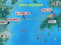 中国超级工程项目有哪些?这5大类36项让
