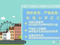 北京共有产权住房管理方式解读:循坏使