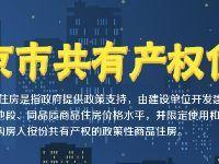 北京共有产权住房政策要点解读及常见问