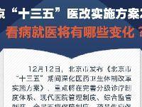 """北京""""十三五""""医改实施方案发布,看病"""