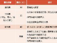 2017北京农业嘉年华门票价格及购票方式