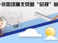 新版《北京城市总体规划(2016年—2030年