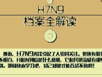 2017年4月6日北京H7N9禽流感最新消息