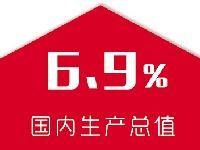 2017年第一季度中国经济GDP好在哪