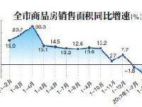 2017第一季度北京GDP增长6.9%商品住