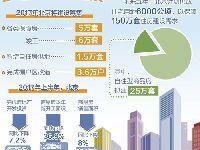 2017年北京楼市调控再出招:5月起买房必