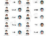 2017年北京市及16个区监察委员会主任名