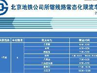 2017年5月北京地铁15条线路限流车站限流